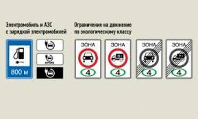 В России появятся новые дорожные знаки