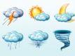 Прогноз погоды на 21.01.2017 в Чечне