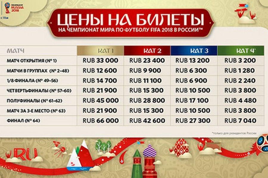 Калининградцы смогут приобрести билеты наЧМ-2018 уже сейчас