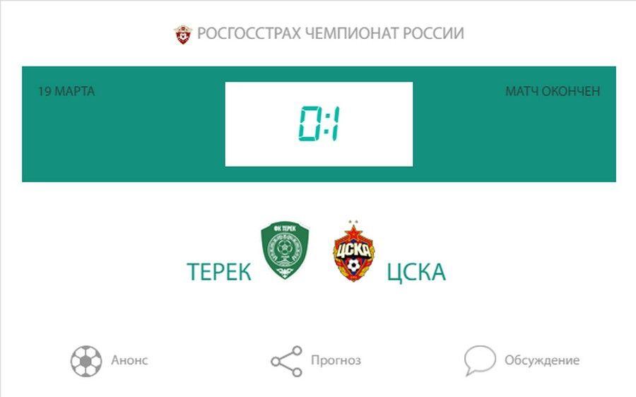 Главные тренера ФК «Терек» и ЦСК поделились итогами матча